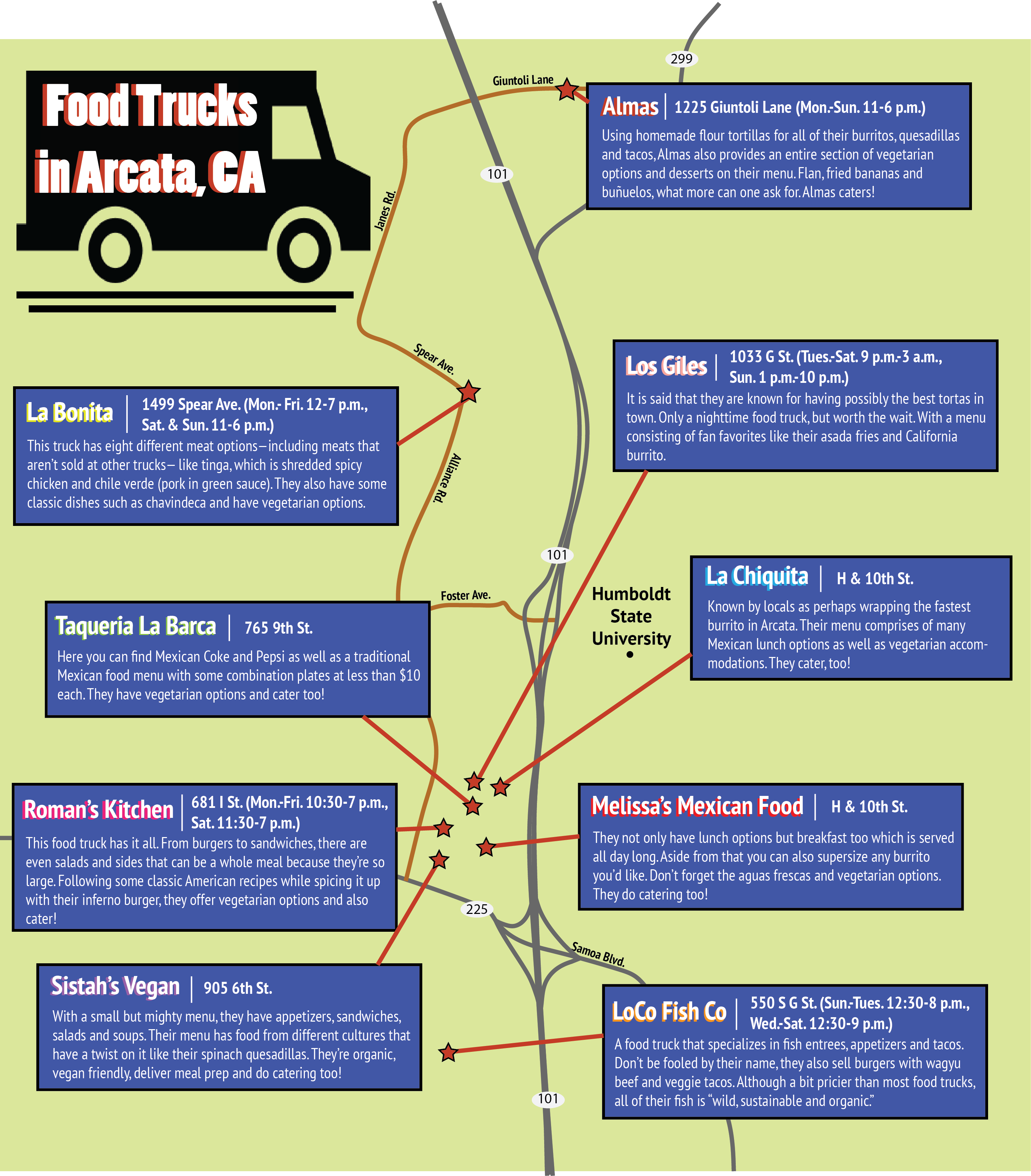 Food_Truck_Map