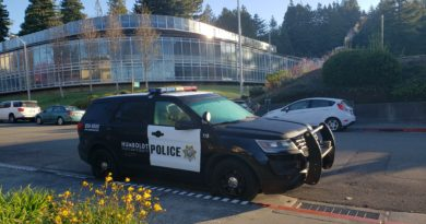 HSU officer investigated for excessive use of force